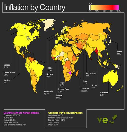 Мировая инфляция