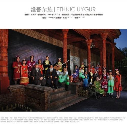 Китайские этносы