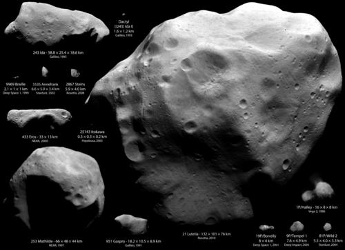 Сравнение астероидов