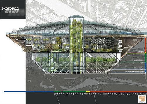 Эко-город 2020
