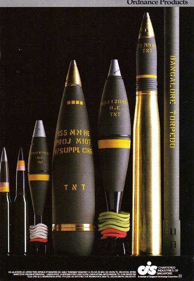Военные рекламные технологии