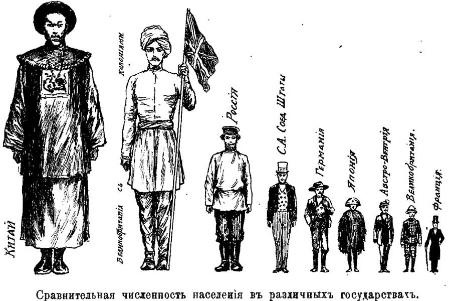 Россия 1912 года в цифрах и картинках
