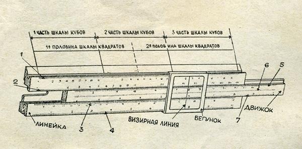 Инструкция Для Слесаря Сборщика Металлоконструкций