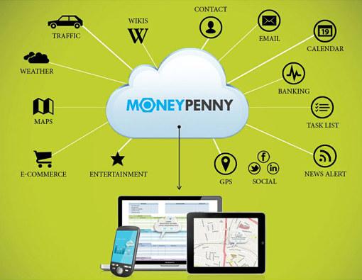 Moneypenny, виртуальный ассистент будущего