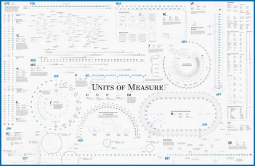 units01